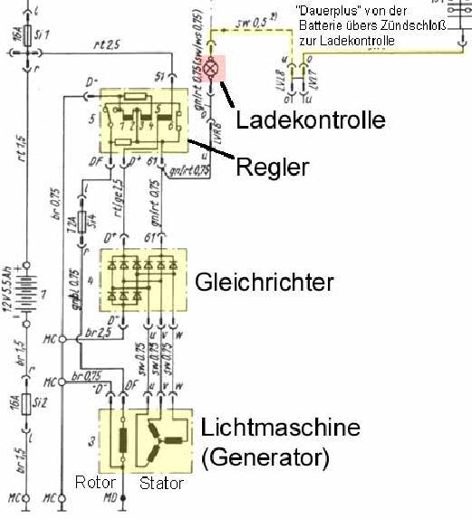 Drehstrom Lichtmaschine
